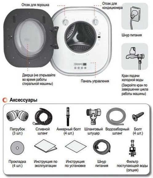 Настенная стиральная машина: предназначение, плюсы и минусы, рейтинг лучших моделей