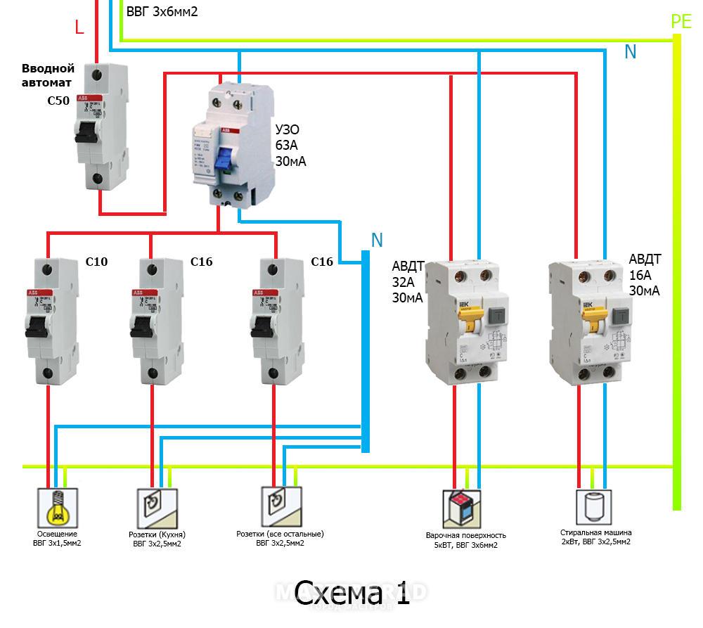 Как подключить узо без заземления - схема и ее плюсы и минусы