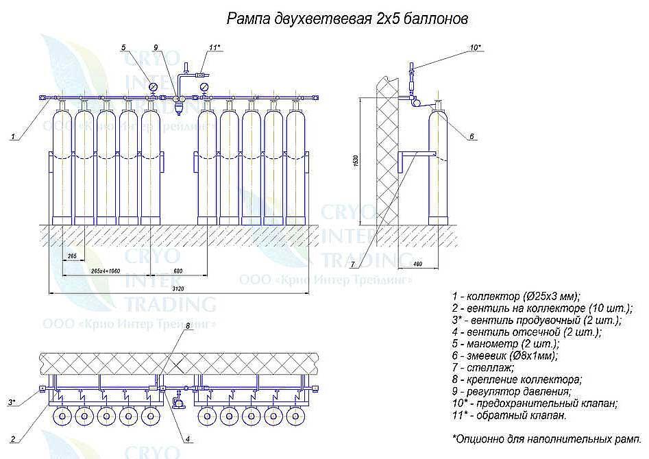 Газовая рампа для баллонов: устройство + пример изготовления своими руками