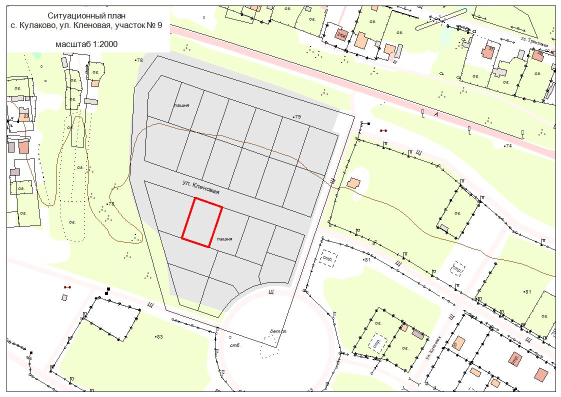 Ситуационный план земельного участка для газификации: процесс составления документа