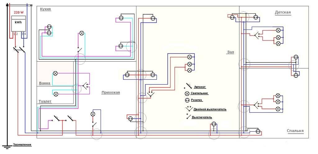 Замена проводки в панельном доме: как менять своими руками, схемы электропроводки + фото