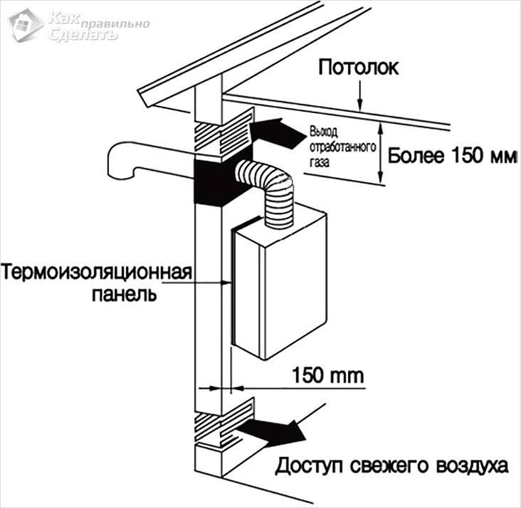 Установка напольного газового котла: как подключить котел правильно