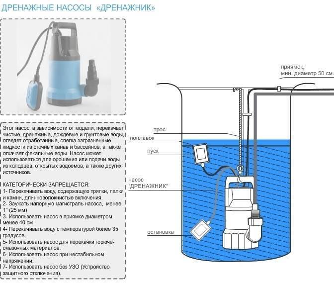 Дренажный насосы для грязной воды