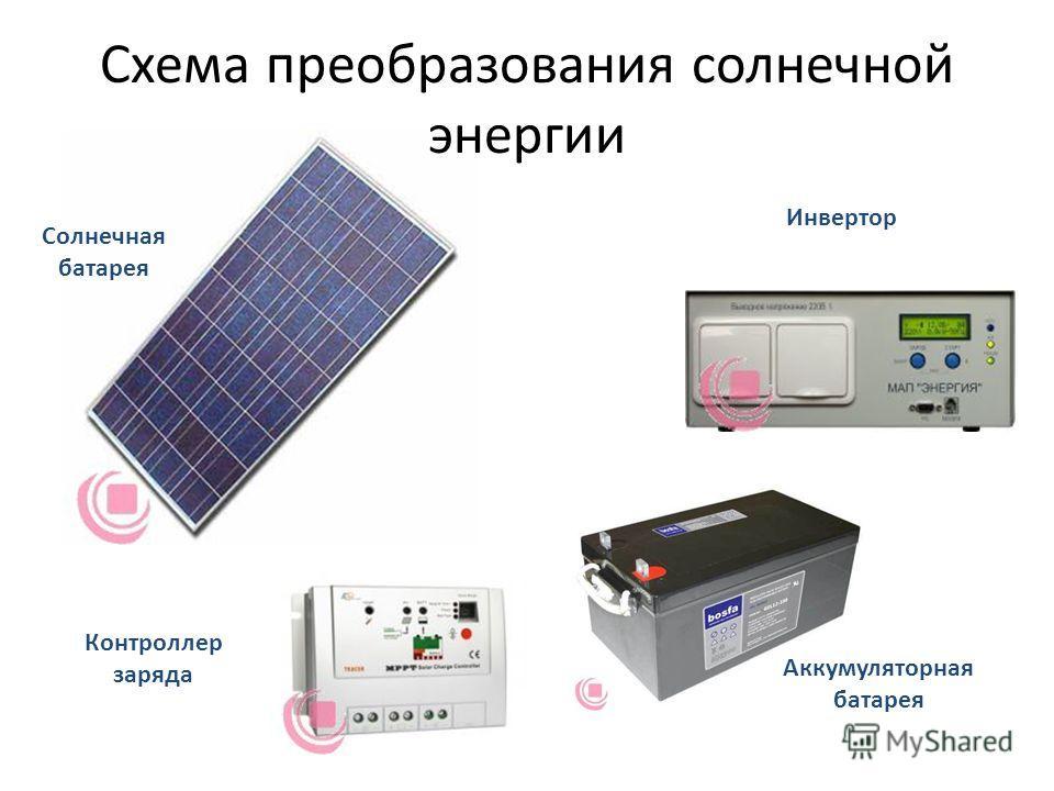 Выбор и установка гибридного инвертора для солнечных батарей
