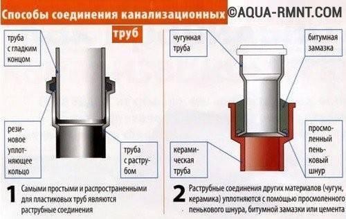 Паста для уплотнения резьбовых соединений – unipak и multipak   герметизация сантехнического оборудования