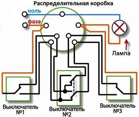 Зачем нужны 4-полюсные и 2-полюсные автоматы?