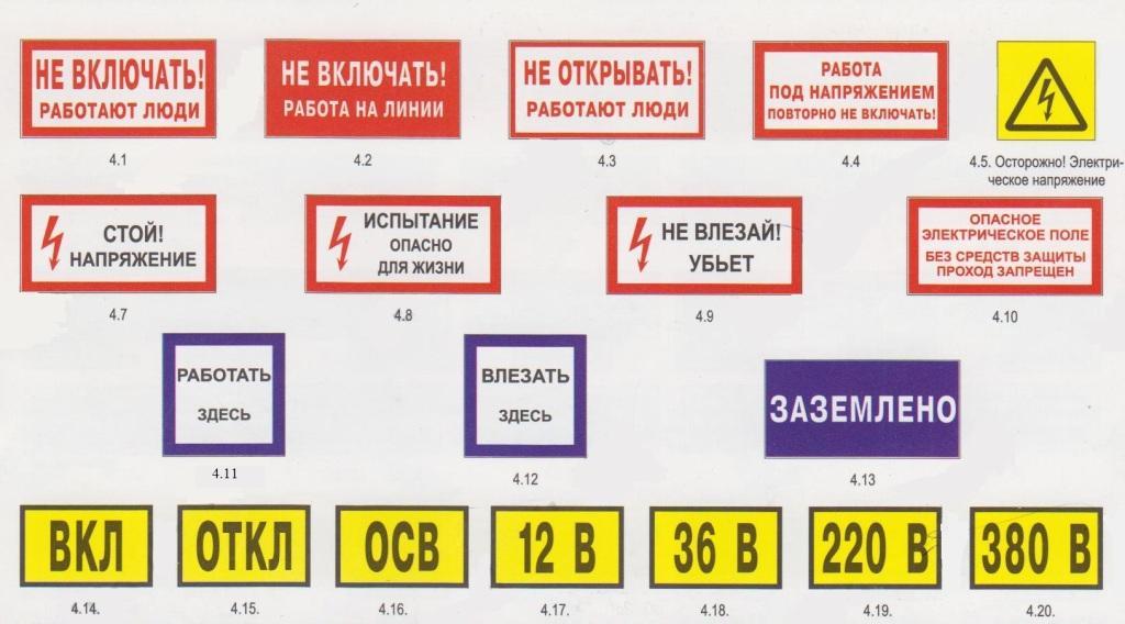 Материалы, используемые при производстве знаков безопасности – магазин охраны труда «компас»
