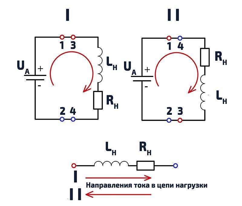 Как подобрать инвертор для котла отопления — критерии выбора
