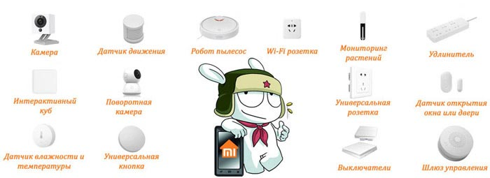 Полное руководство по интеграции умного дома от xiaomi