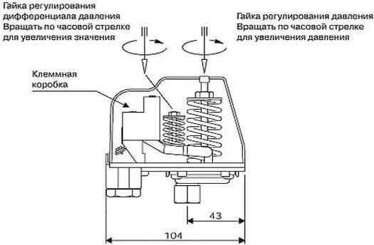 Регулировка реле давления насосной станции: как правильно настроить, как отрегулировать давление воды в насосной станции, принцип работы реле, какое давление должно быть