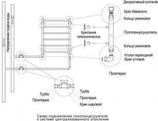 Причины низкой температуры полотенцесушителя