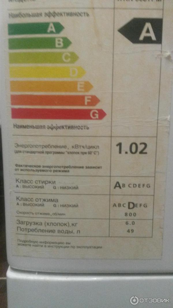 Режим ручной стирки в стиральной машине: что это значит? в чем разница с «деликатной»? чем отличается «ручная стирка» от других режимов? сколько по времени длится?