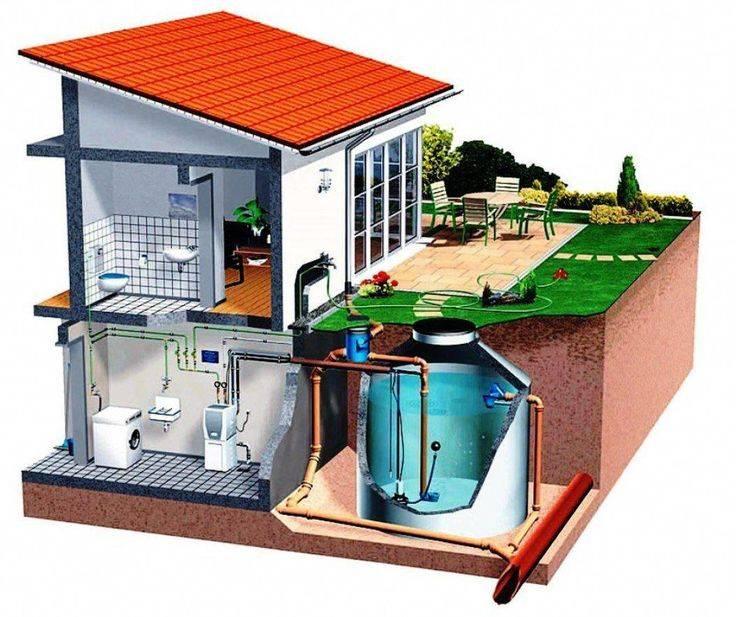 Как организовать сбор дождевой воды: 90 фото системы сбора воды для дачи и дома