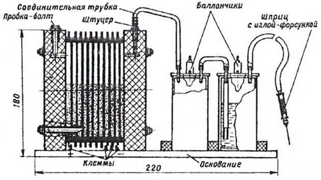 Изготовление водородного генератора для отопления своими руками: материалы, инструменты, инструкция