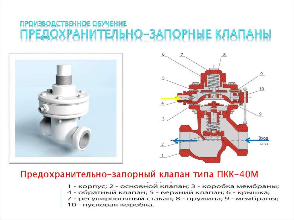 Газовая арматура и оборудование: виды, классификация, критерии выбора