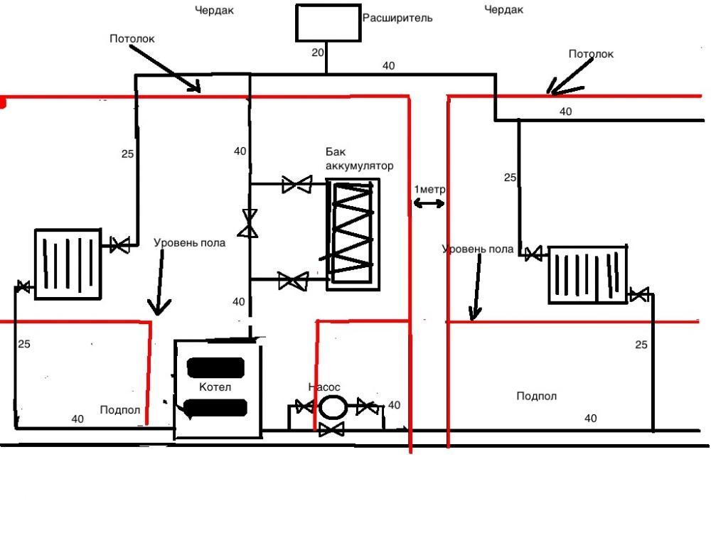 Как сделать паровое отопление своими руками в частном доме