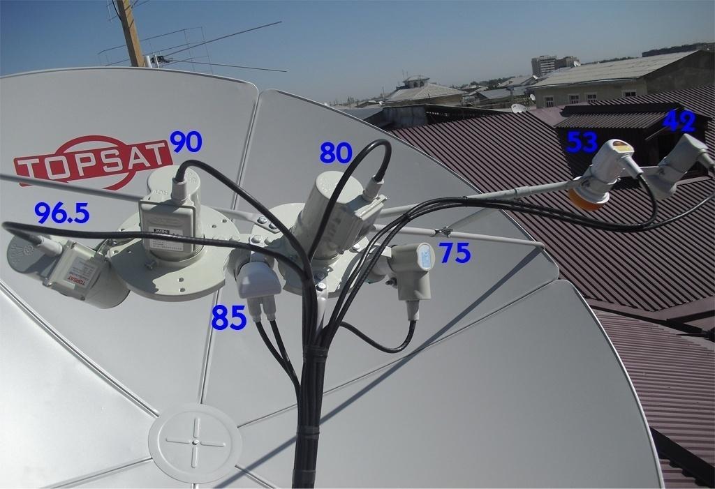 Устройство спутниковой антенны. как ее установить и настроить самостоятельно. топ лучших провайдеров