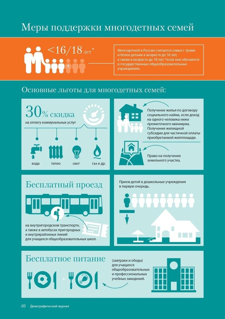 Нормы газа по льготам 2020 года для пенсионеров и многодетных семей