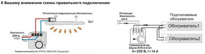 Монтаж теплого инфракрасного пола своими руками: особенности самостоятельной установки и подключения
