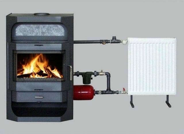 Что лучше: печное или водяное отопление частного дома? на сайте недвио