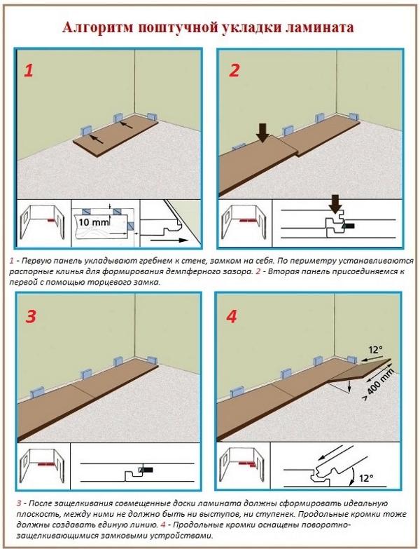 Укладка ламината - полная инструкция для монтажа своими руками
