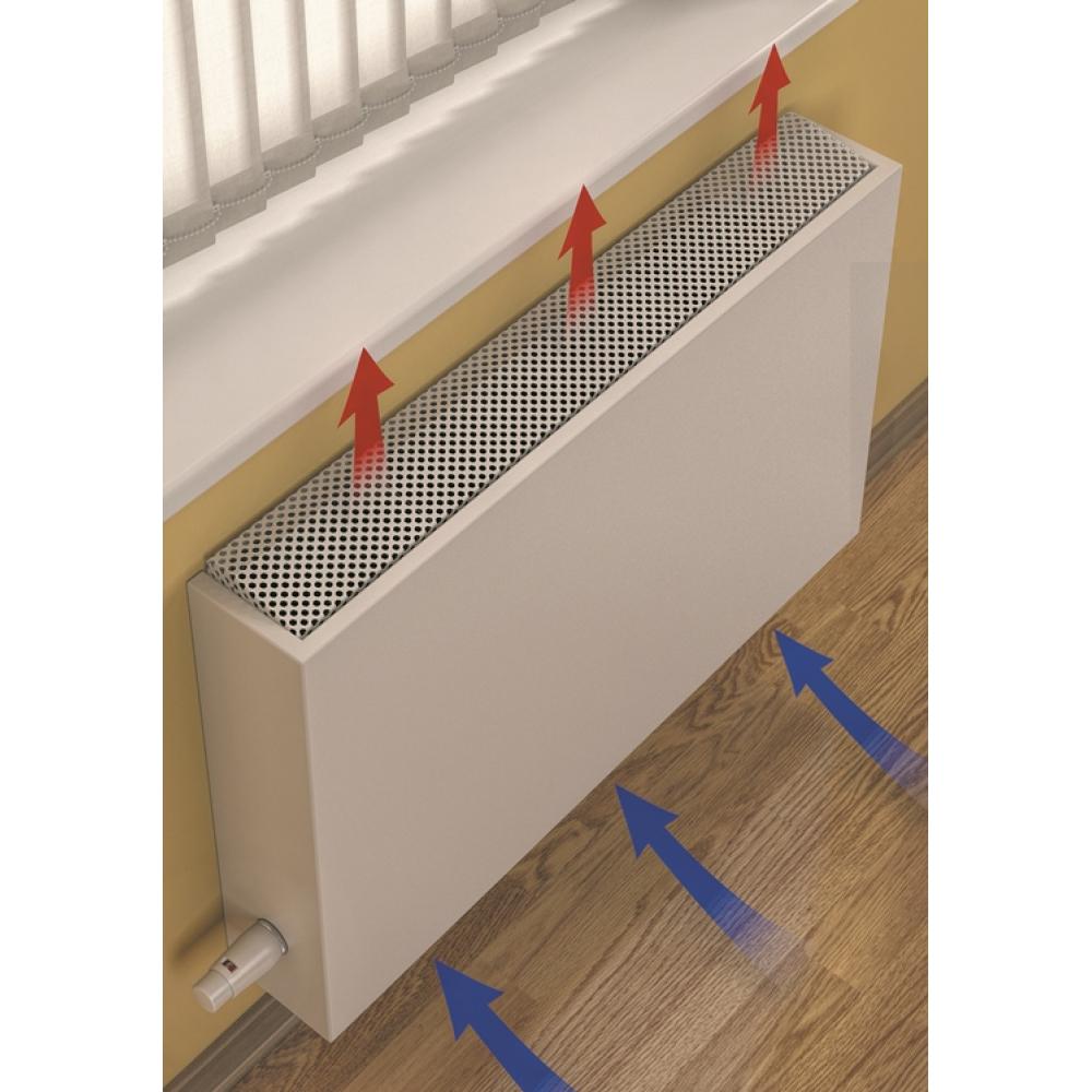 Настенные водяные конвекторы отопление в подробностях: выбираем и устанавливаем