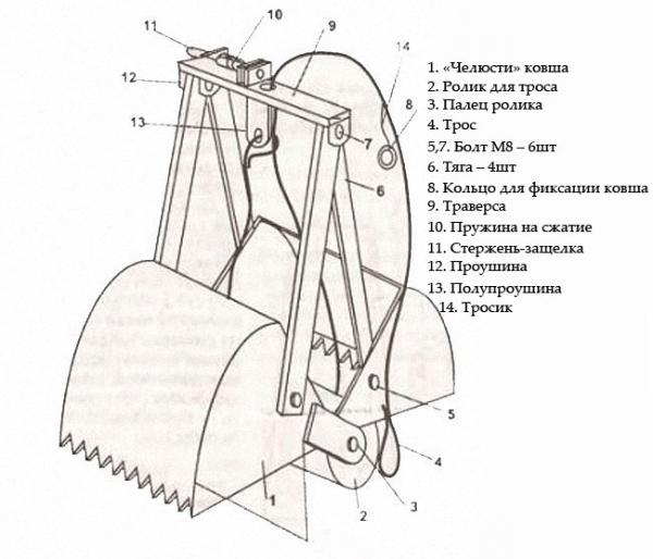 Чистка колодца своими руками: методы, инструменты и приспособления