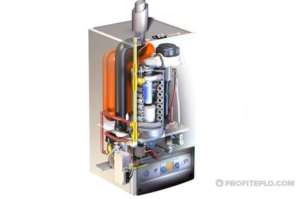 Какой настенный газовый котел лучше - советы по выбору