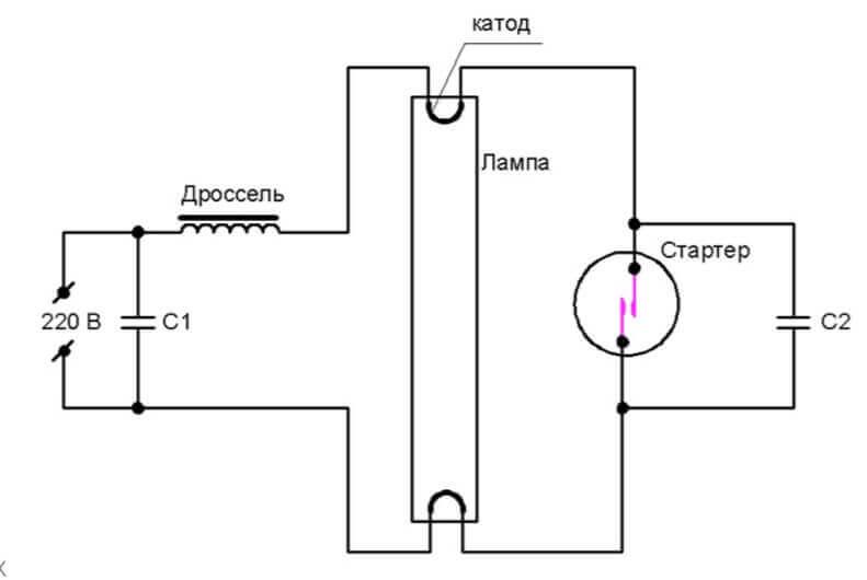 Дроссель для ламп дневного света - цена и ремонт