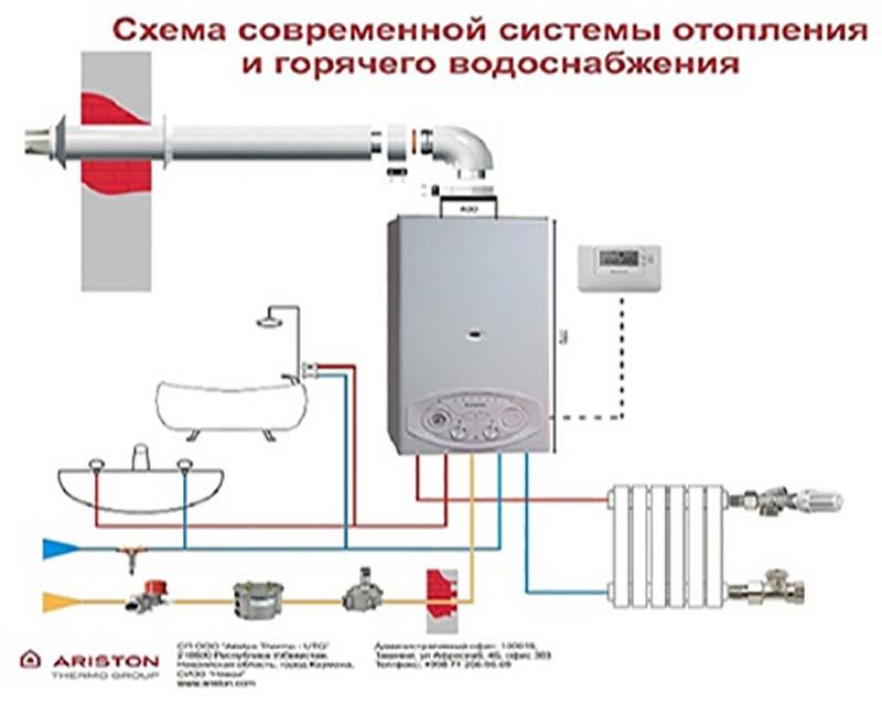 Как подключить систему отопления к газовому котлу