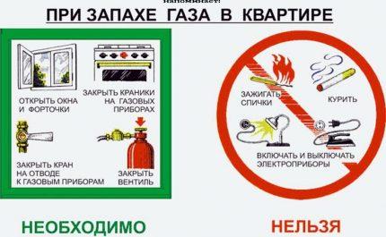 Как проверить утечку газа: порядок действий при утечке газа, способы устранения проблемы, куда обращаться за помощью