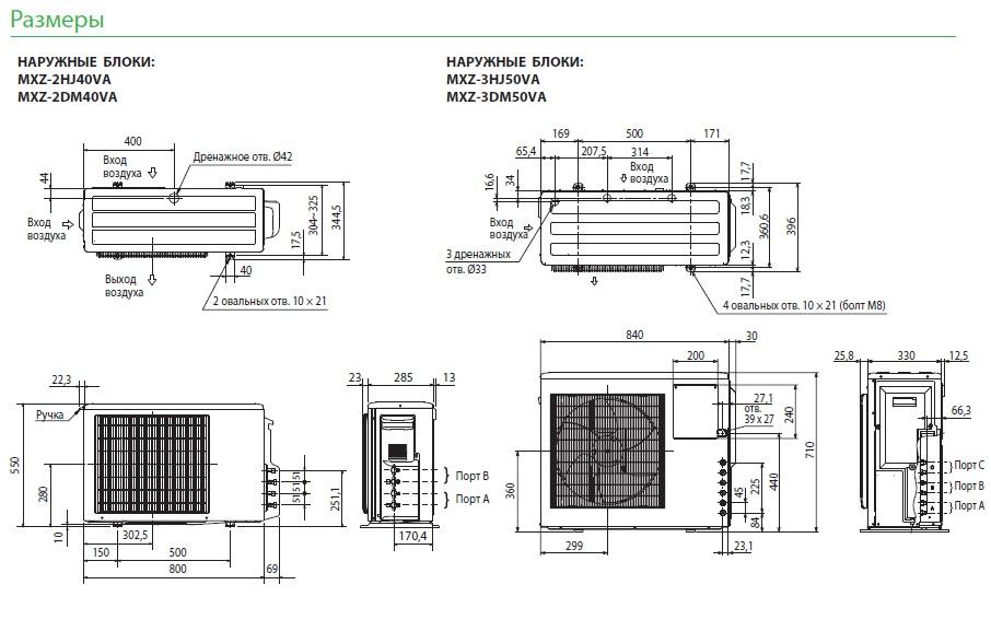 Технические характеристики кондиционера