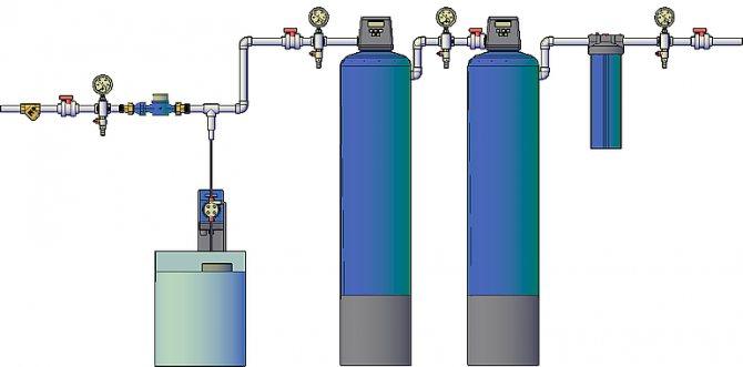 Как снизить содержание железа в питьевой воде: специальные и народные средства