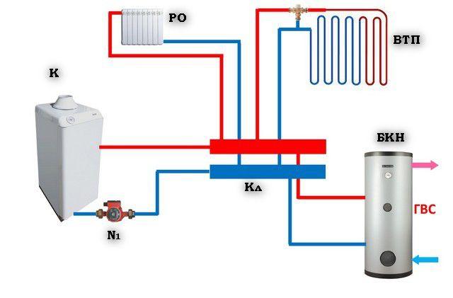 Гидрострелка для отопления: принцип работы, назначение, конструкция