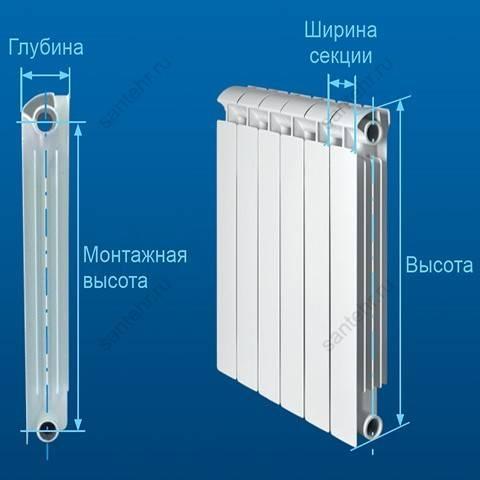 Алюминиевые батареи отопления – технические характеристики и особенности