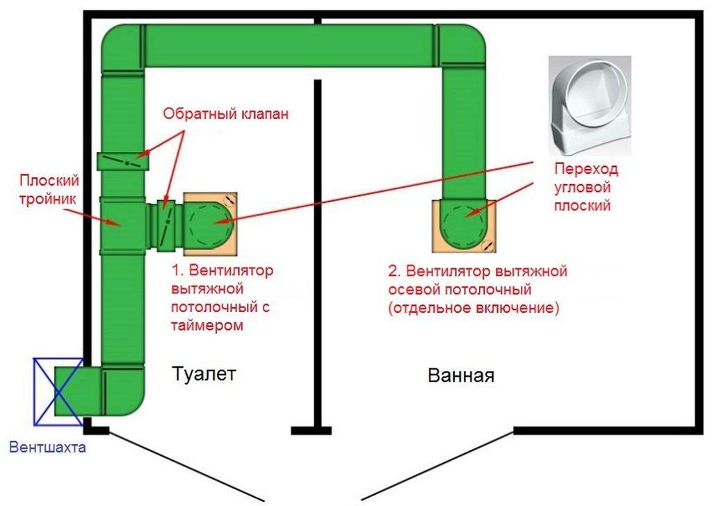 Как сделать принудительную вентиляцию в ванной комнате