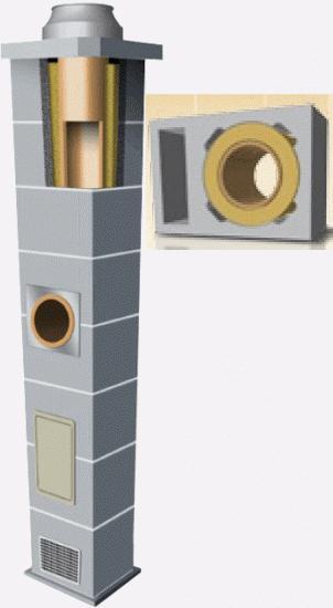 Керамический дымоход — требования и правила устройства + обзор технологии монтажа