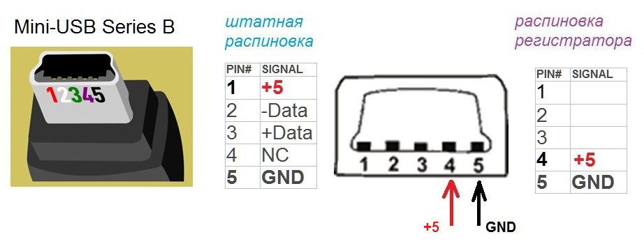 Распиновка usb разъема: обычный, mini, micro