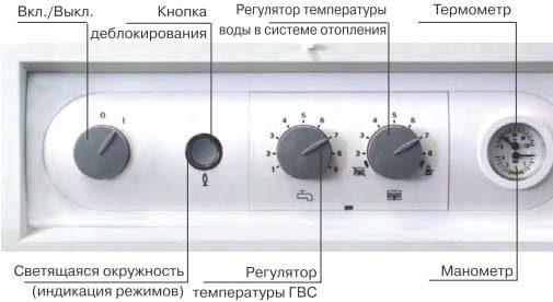 Запуск и отключение газового котла. напольный и настенный варианты