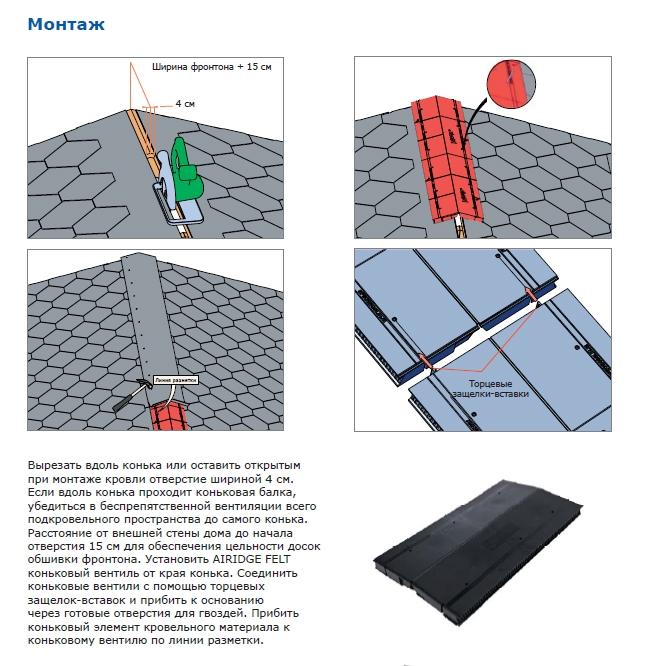 Как устроена вентиляция мягкой кровли – важные особенности крыши
