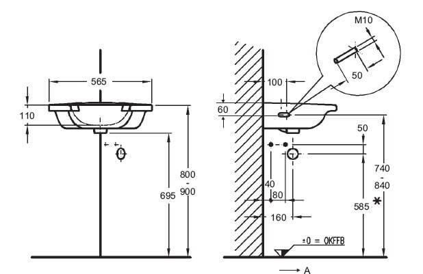 Какой должна быть высота раковины в ванной: почему важно следовать стандарту