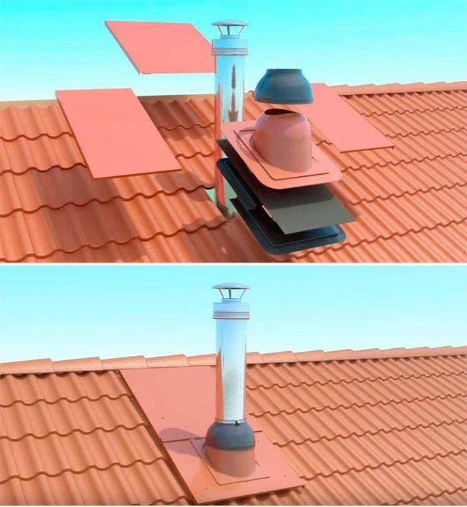 Как установить вентиляционные трубы: прокладка и крапление воздуховодов к стенам