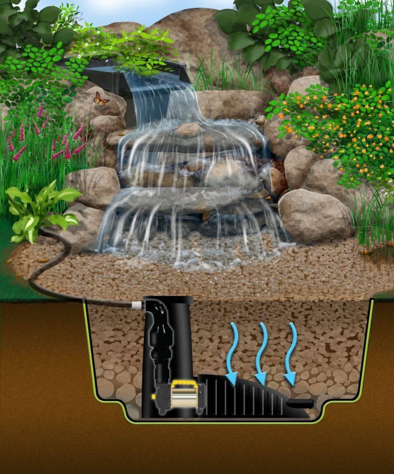 Водопад своими руками без насоса