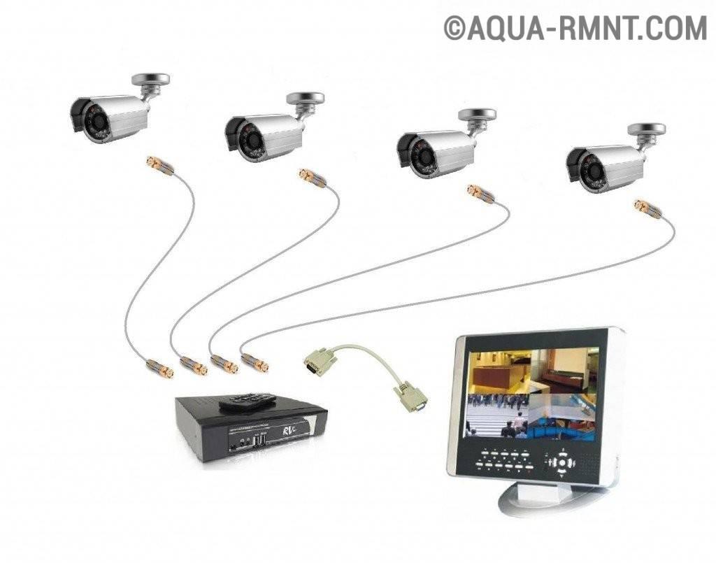 Установка камер видеонаблюдения своими руками - как установить