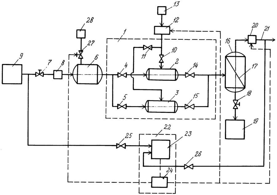 Установка производства серы – процесс клауса