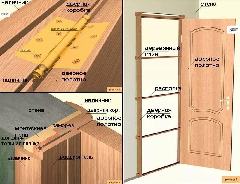 Технология установки межкомнатных дверей: правильная и точная инструкция, варианты монтажа