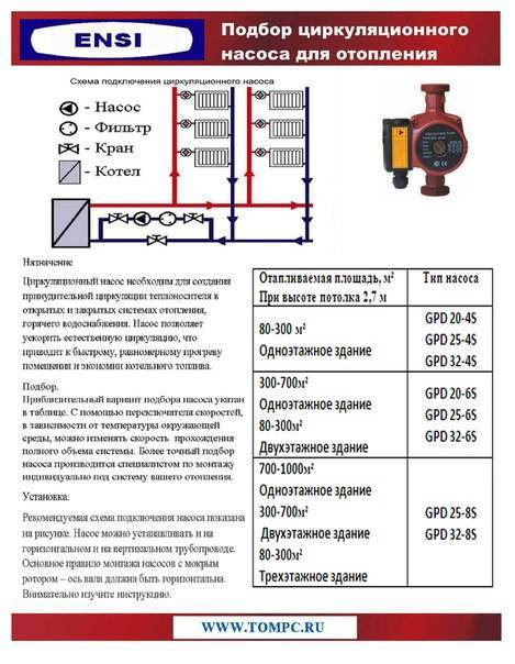 Водяной насос для отопления: виды, технические характеристики и правила выбора