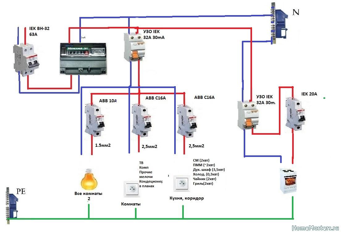 Правильная схема монтажа и последовательность подключения узо