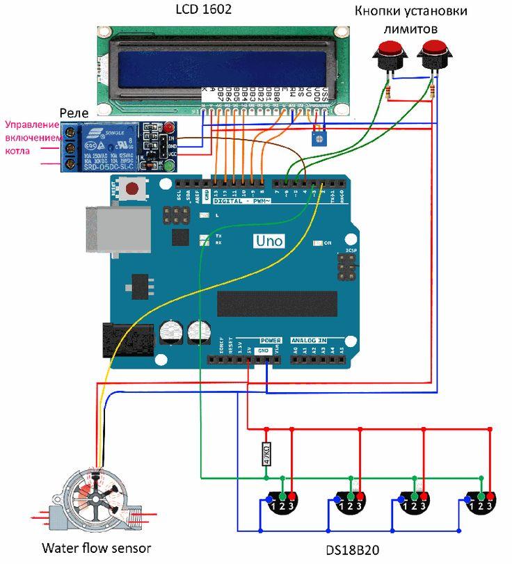 Проекты умного дома с голосовым управлением на базе arduino собственноручно