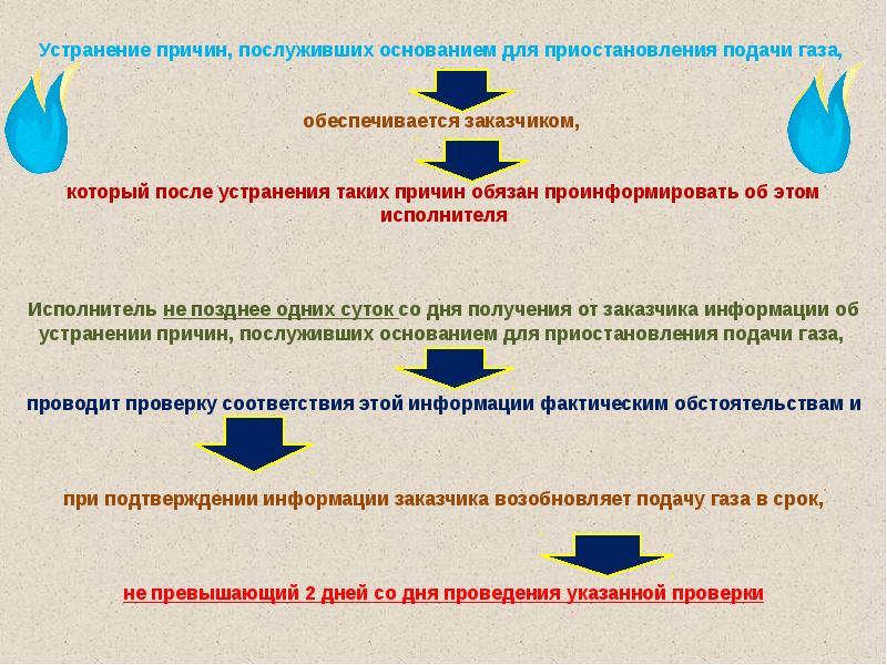 Приостановка подачи газа: порядок и условия для приостановления и возобновления подачи газа в многоквартирном доме